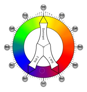 Link to TCS Color Wheel